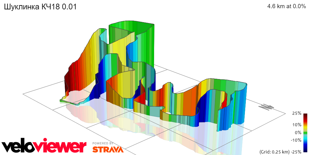 3D Elevation profile image for Шуклинка КЧ18 0.01