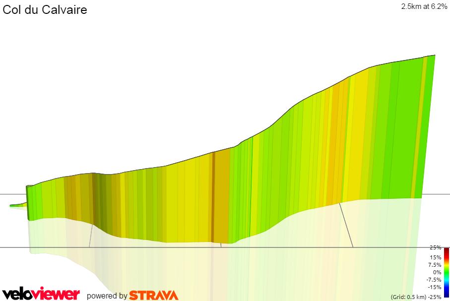 3D Elevation profile image for Col du Calvaire