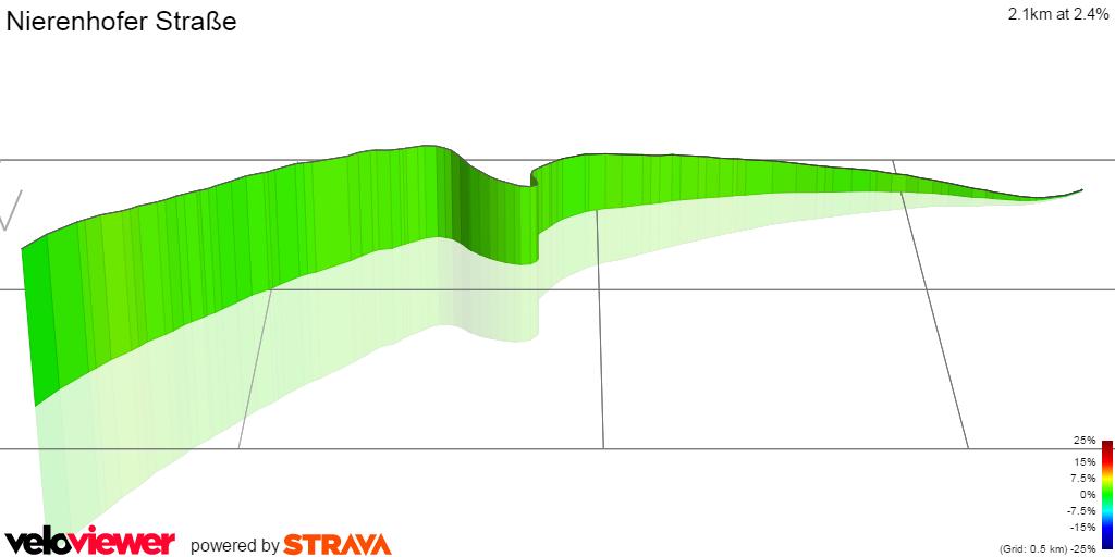 3D Elevation profile image for Nierenhofer Straße