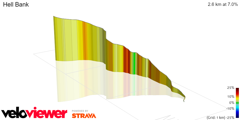 3D Elevation profile image for Hell Bank