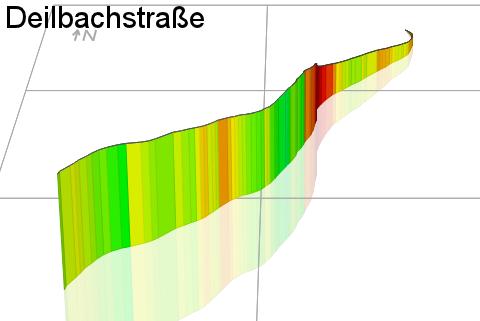 3D Elevation profile image for Deilbachstraße