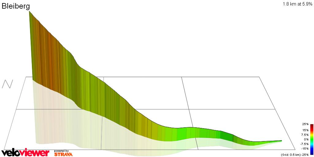 3D Elevation profile image for Bleiberg