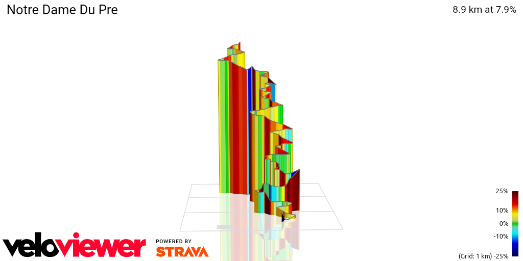 3D Elevation profile image for Notre Dame Du Pre