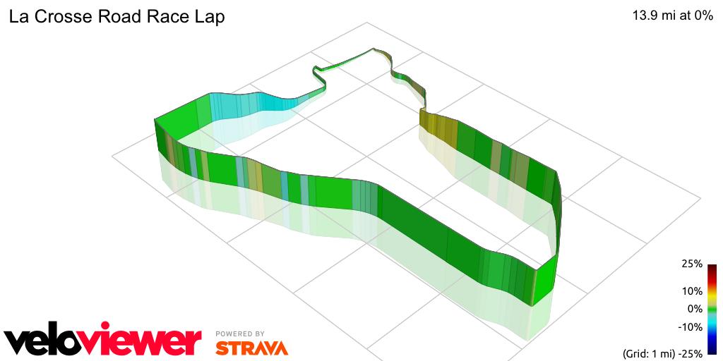3D Elevation profile image for La Crosse Road Race Lap