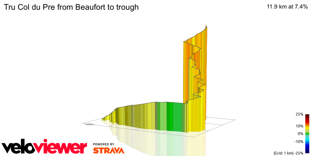 3D Elevation profile image for Tru Col du Pre from Beaufort to trough