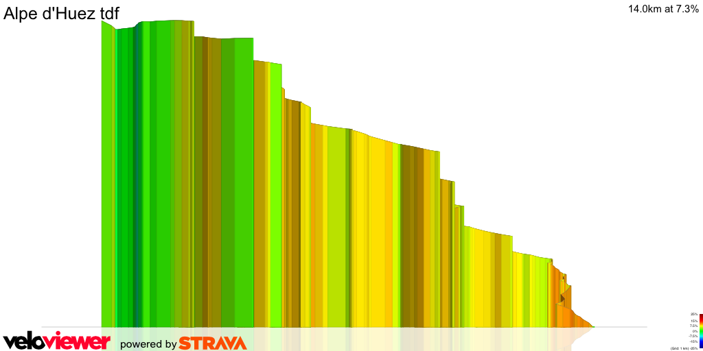 3D Elevation profile image for Alpe d'Huez tdf