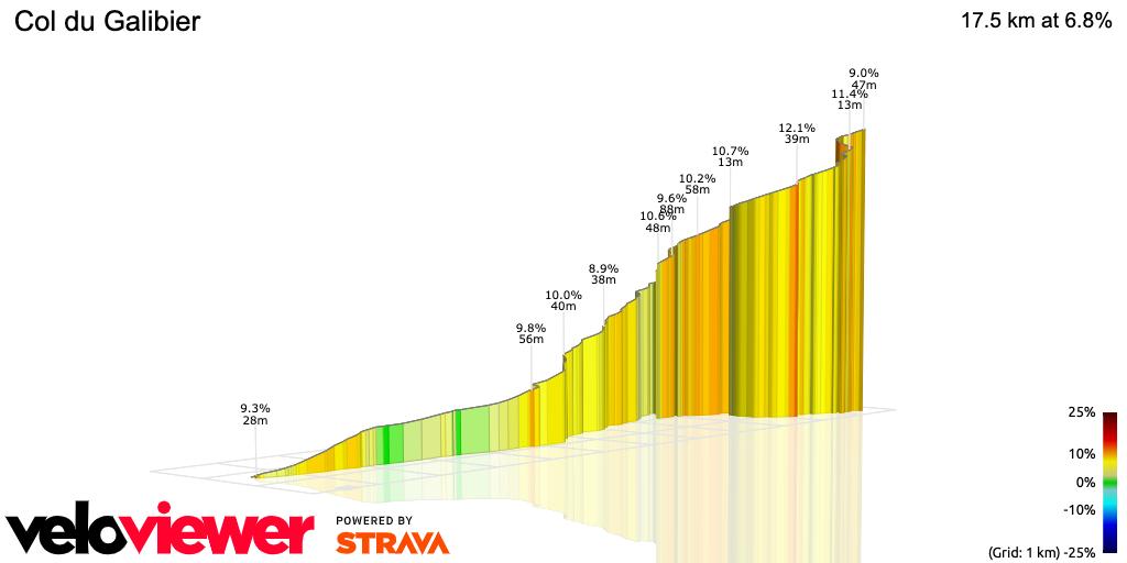 3D Elevation profile image for Col du Galibier