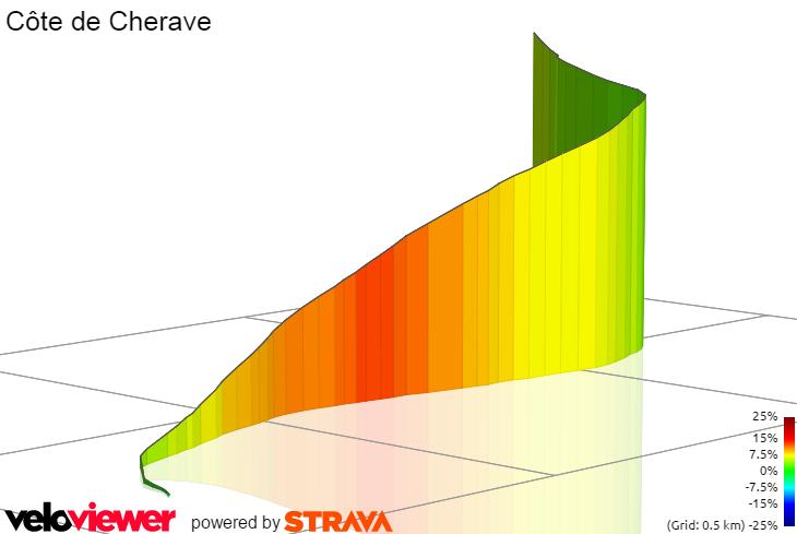 3D Elevation profile image for Rue Cherave