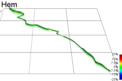 3D Elevation profile image for Hem