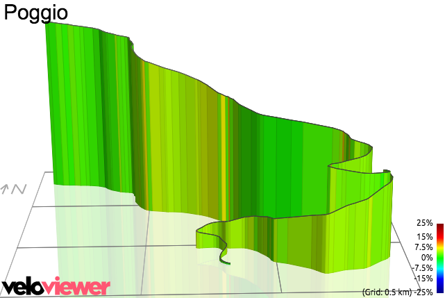 Poggio 3D Elevation Profile