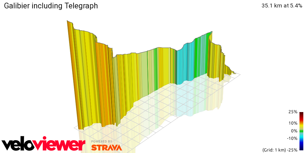 3D Elevation profile image for Galibier including Telegraph