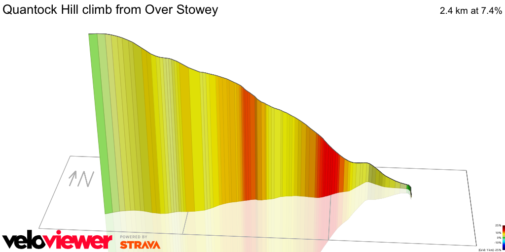 3D Elevation profile image for Quantock Hill climb from Over Stowey