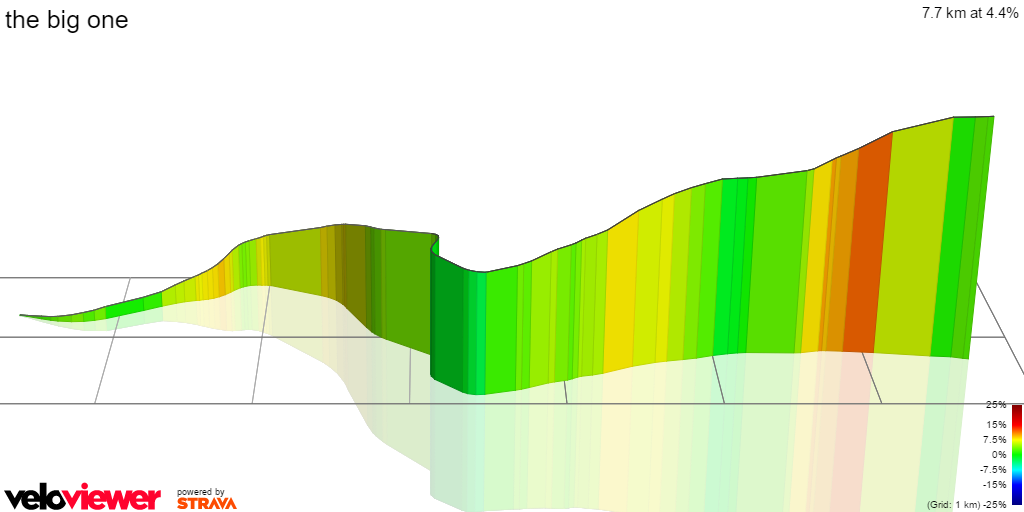 3D Elevation profile image for the big one