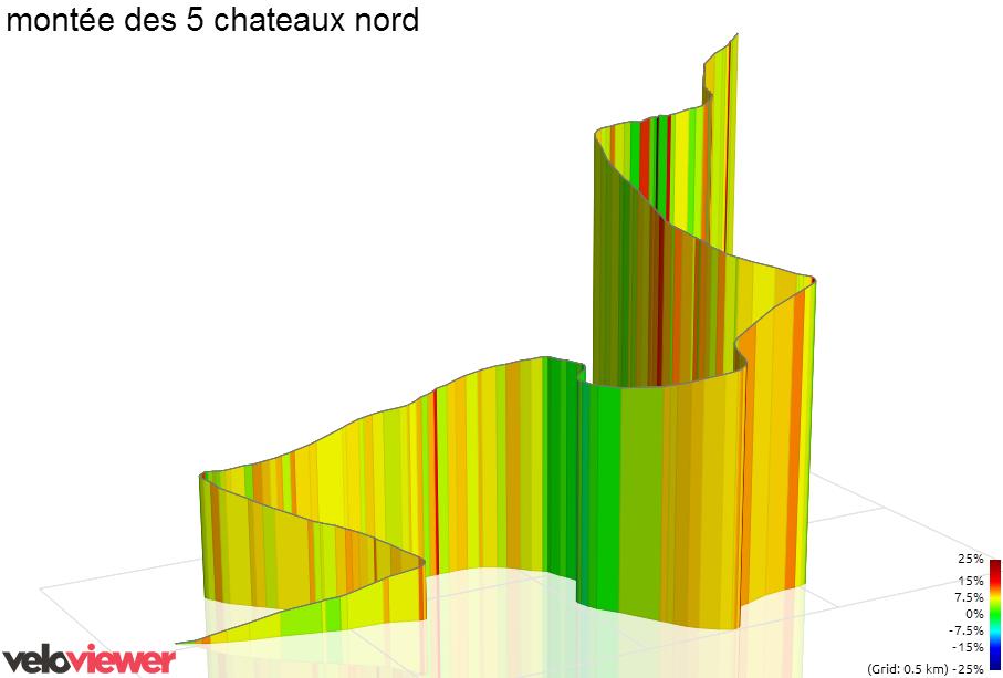 3D Elevation profile image for montée des 5 chateaux nord
