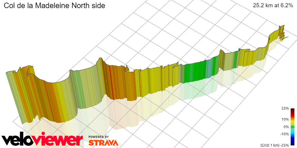3D Elevation profile image for Col de la Madeleine North side