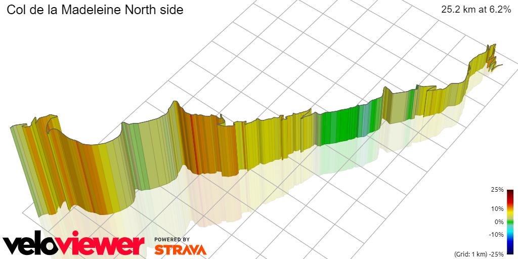 3D Elevation profile image for Col de la Madeleine North side