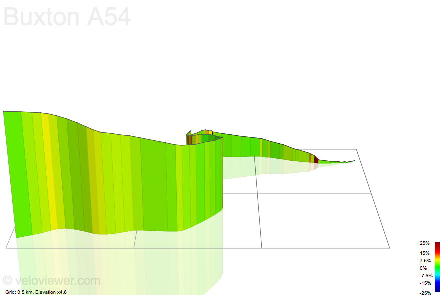3D Elevation profile image for Buxton A54