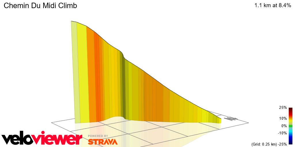 3D Elevation profile image for Chemin Du Midi Climb