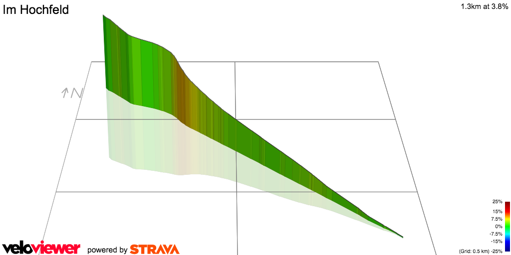 3D Elevation profile image for Im Hochfeld