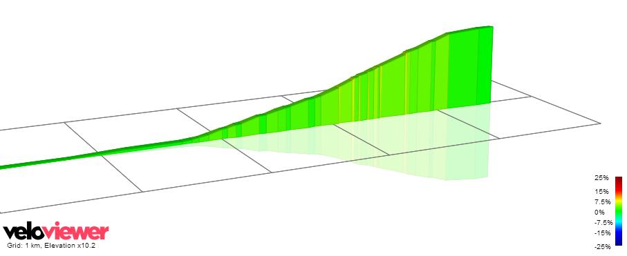 Knocknaguillagh Giro d'Italia 2014 Stage 2