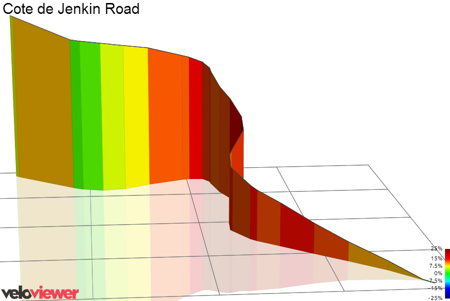 Cote de Jenkin Road 3D Elevation Profile