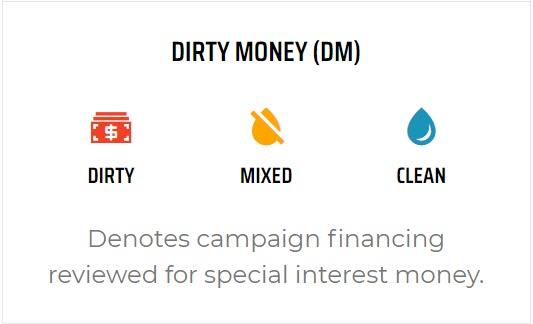 dirty-money-key
