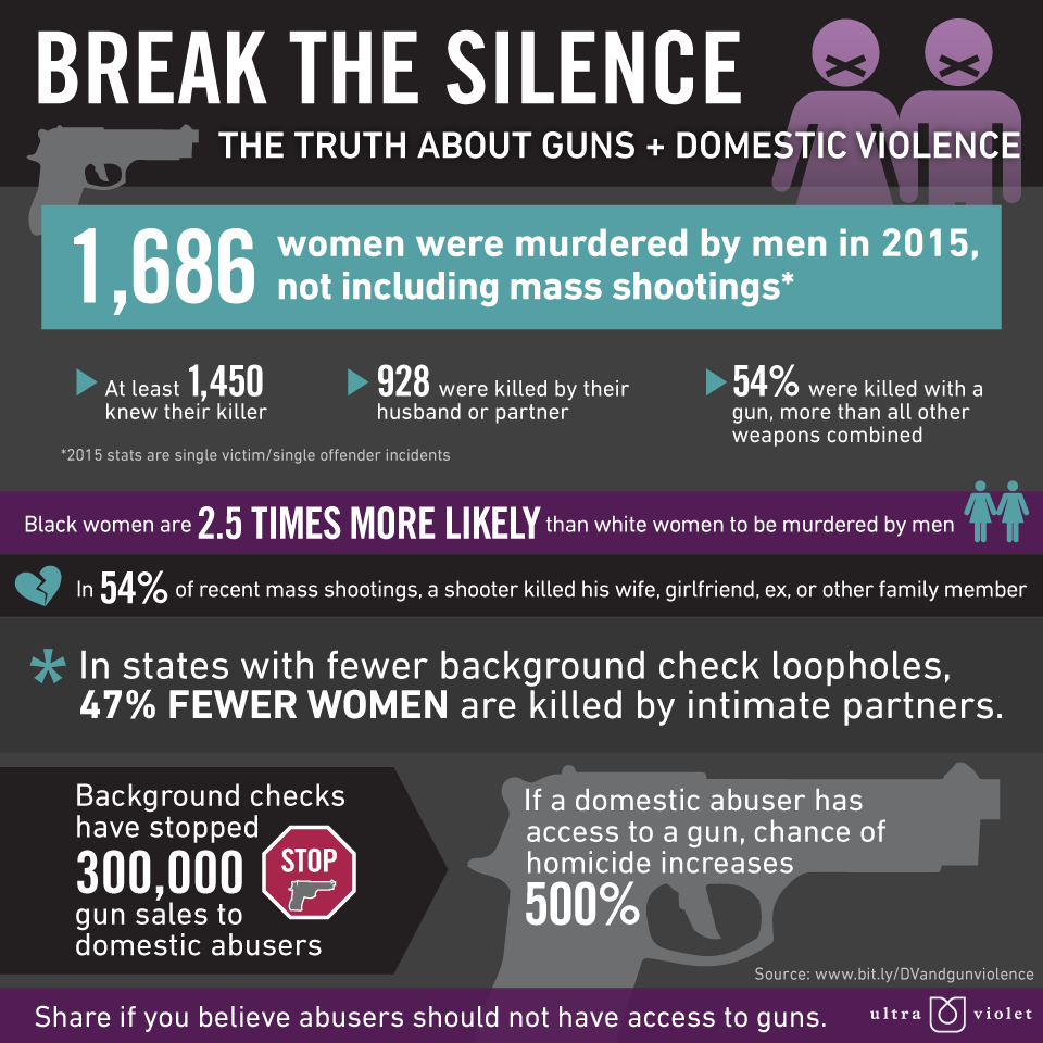 The truth about guns and domestic violence | UltraViolet