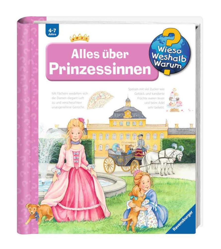 Todo Sobre Las Princesas