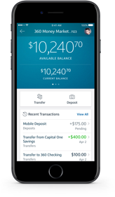 Capital One Wire Transfer | Capital One Bank Review Smartasset Com