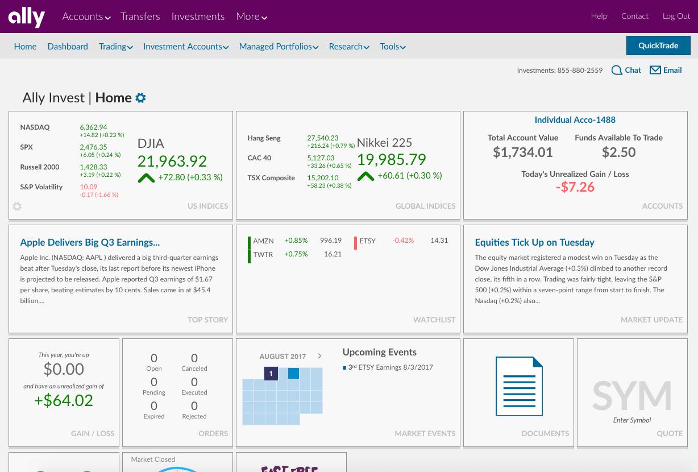 Ally Invest Review | SmartAsset com