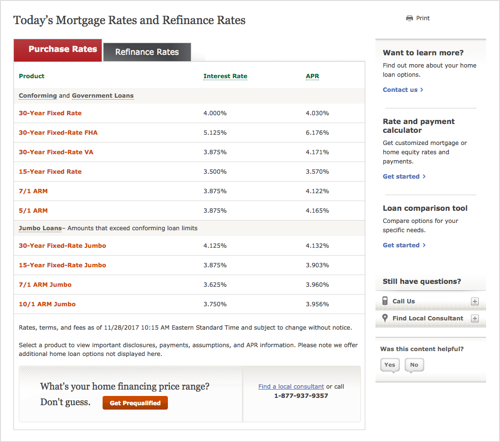 Wells fargo mortgage deals