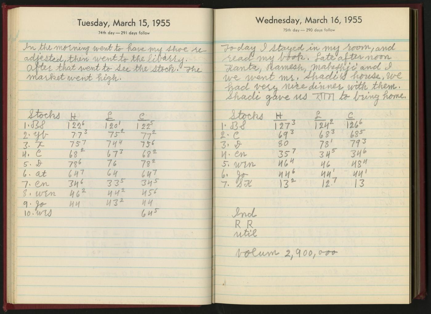 kala b chandra s personal diary south asian american digital