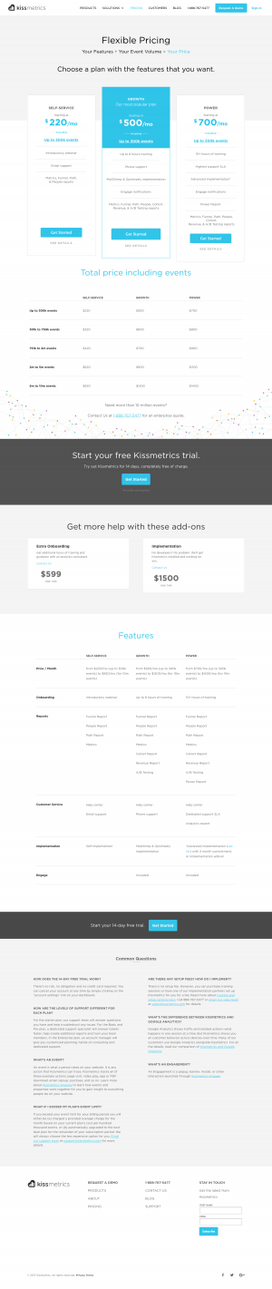 Pricing page inspiration - saas Kissmetrics