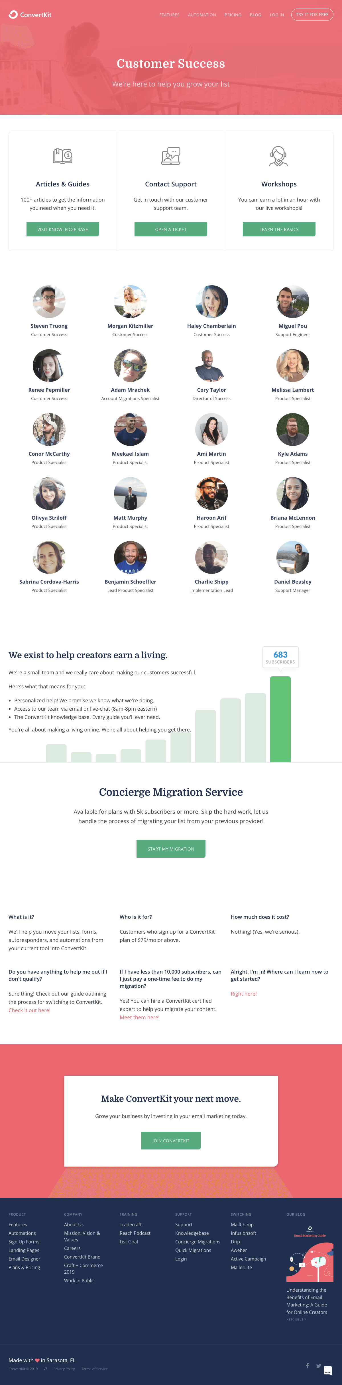 ConvertKit - Support page