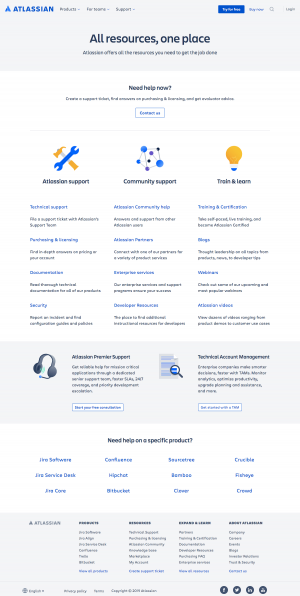 Atlassian - Resources page