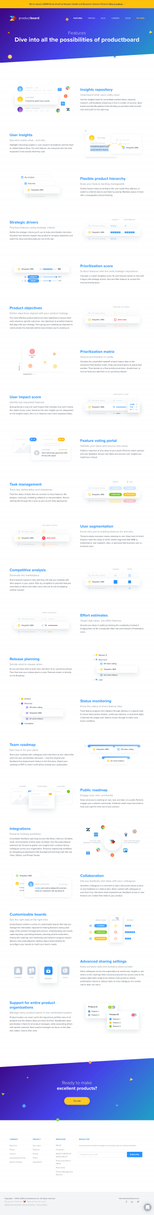productboard – Features page