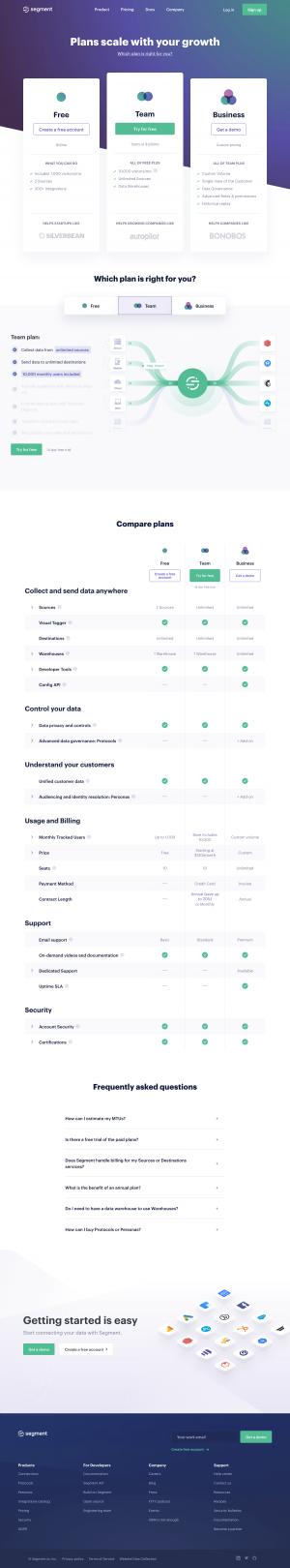 Segment – Pricing page