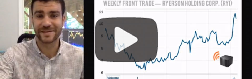 New Trade Alert: Front Traders Are Going ALL-IN on a Trade Deal With This Stock