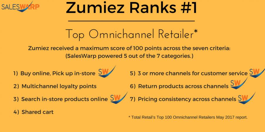 SalesWarp_Client_Zumiez_Named_#1_Omnichannel_Retailer