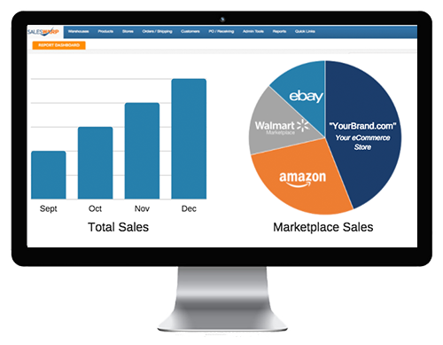 SalesWarp eCommerce