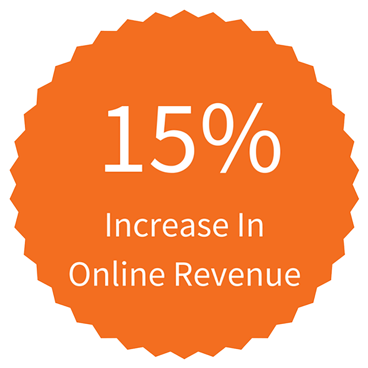 Increase eCommerce Revenue