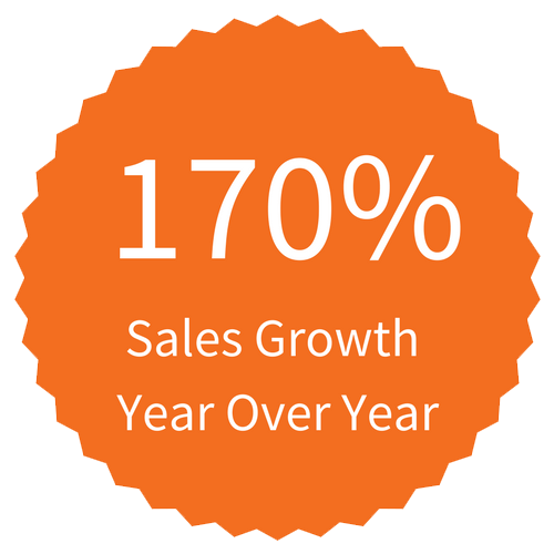 Increase eCommerce Sales Growth YOY