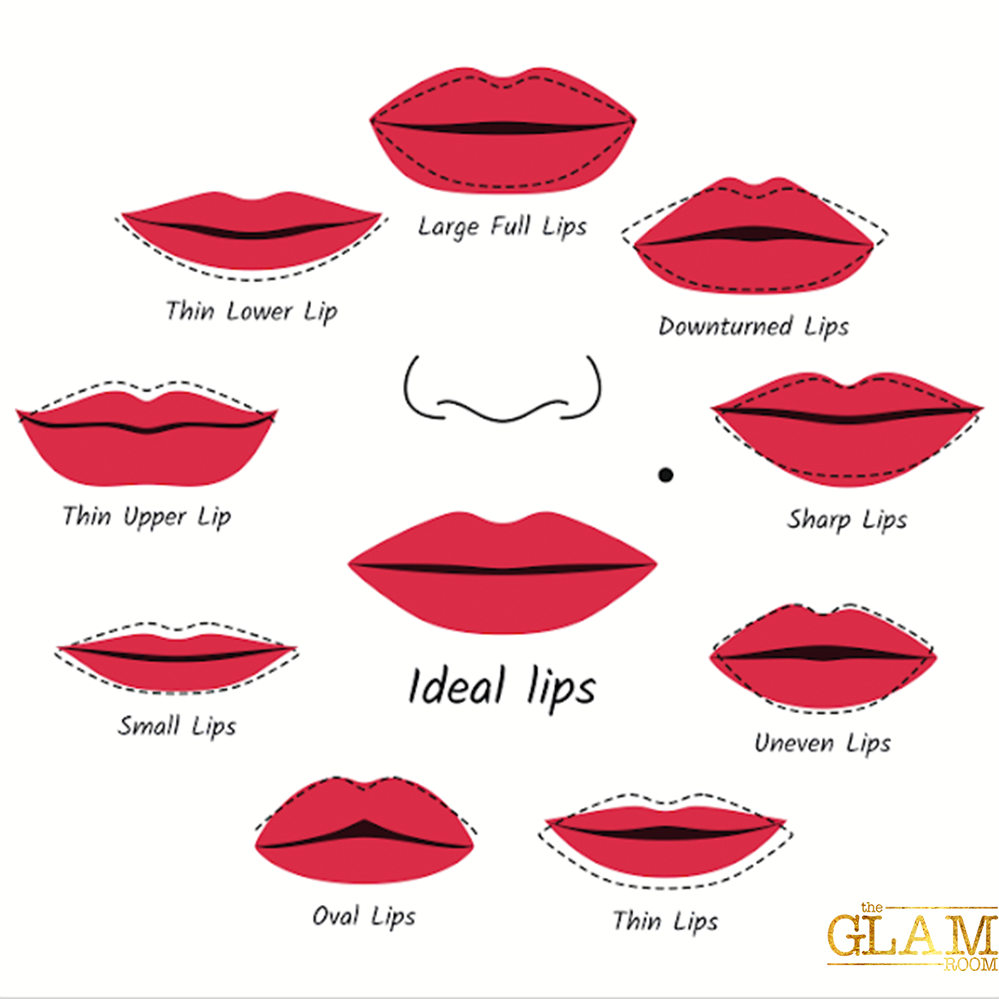 Skip the Botox! Use liner and lipstick to create the illusion of your ideal lip shape!