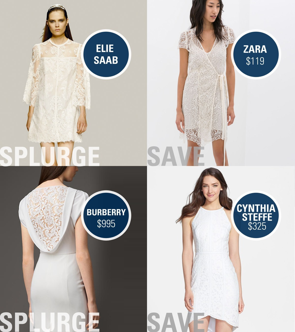 Spring/Summer Trend: White Lace Dress