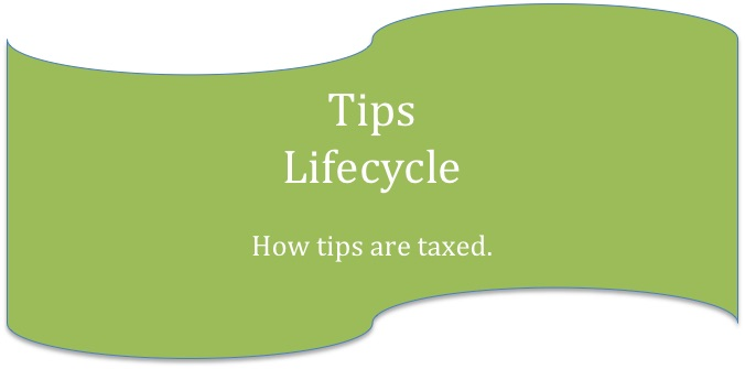 Lifecycle of a Tip & Ways and Means Committee Bill Sponsors