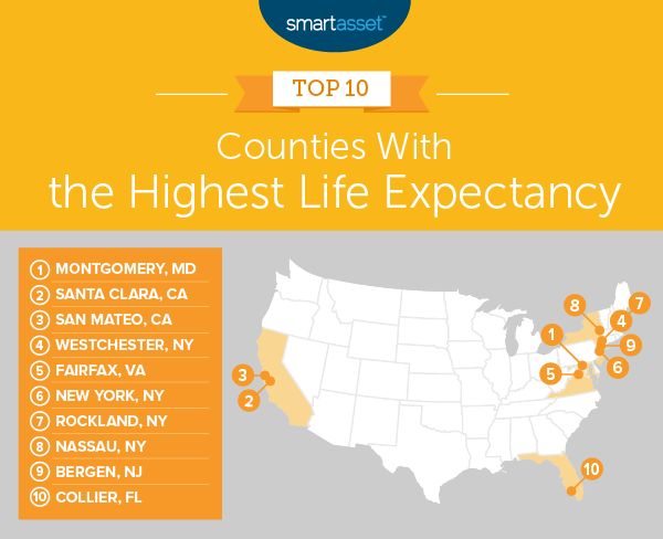Places With the Highest Life Expectancy | SmartAdvisor Match