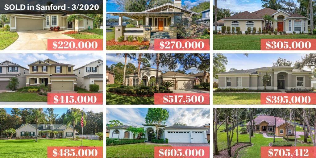 Sanford FL Real Estate Report March 2020