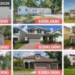 Sanford FL Real Estate Report June 2020
