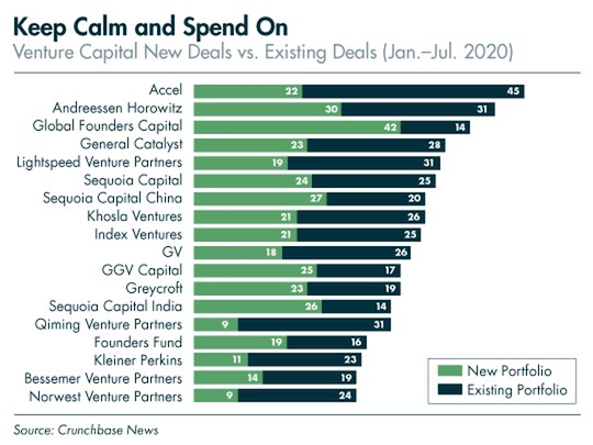 chart: keep calm and spend on