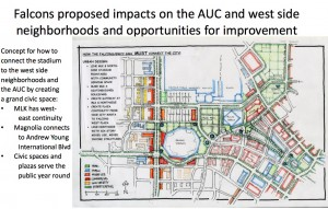 Mike Dobbins has created various proposals that address the way the Falcons stadium will relate to its neighborhoods. File/Credit: Mike Dobbins